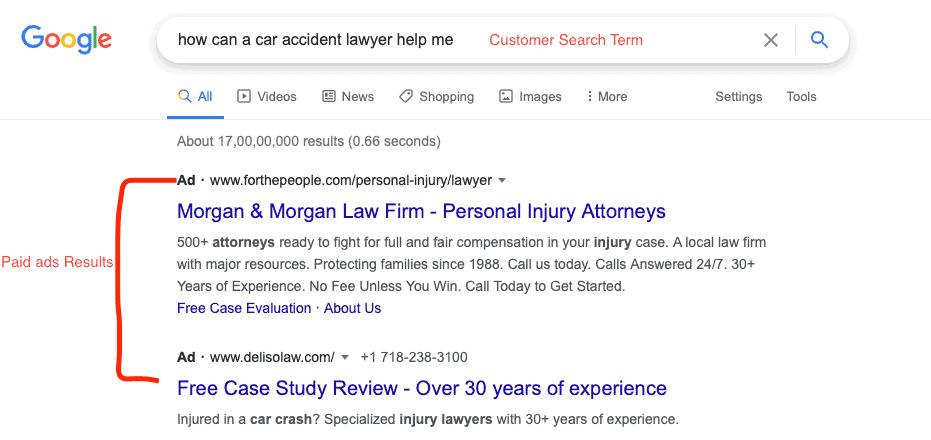 Google Paid ads Result